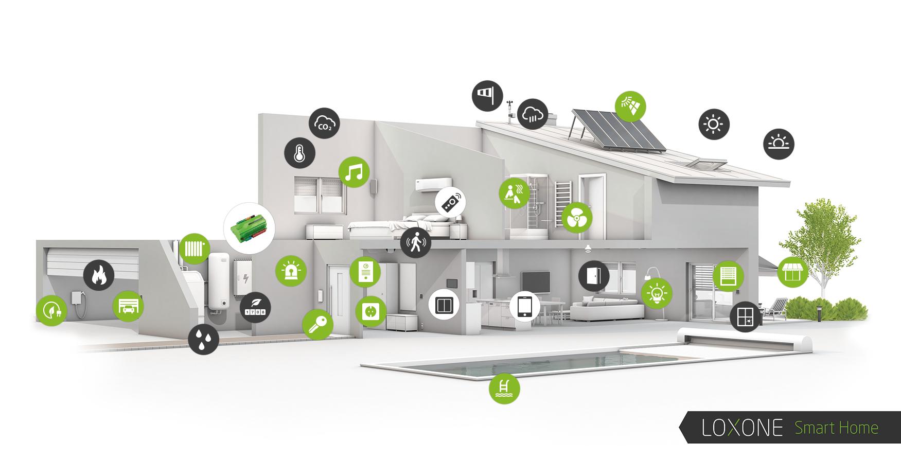 Smart Home Liefner Haustechnik Gmbh Elektro Sanitär Heizung